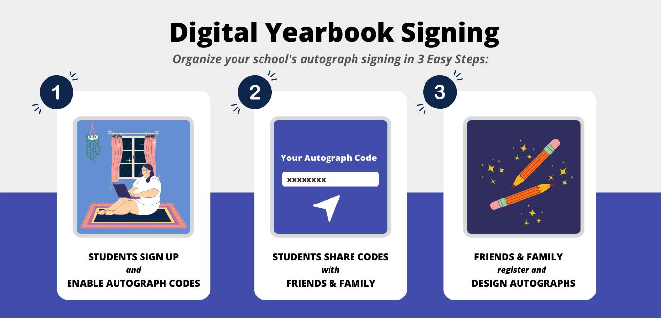 How Digital Autographs work.